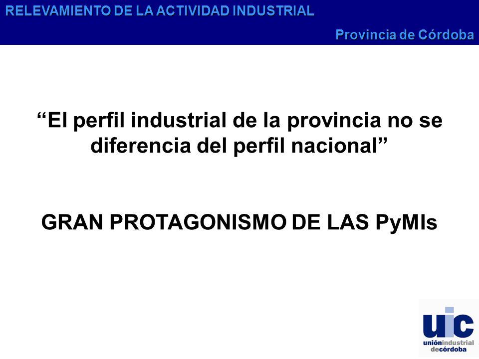 El perfil industrial de la provincia no se diferencia del perfil nacional GRAN PROTAGONISMO DE LAS PyMIs RELEVAMIENTO DE LA ACTIVIDAD INDUSTRIAL Provincia de Córdoba