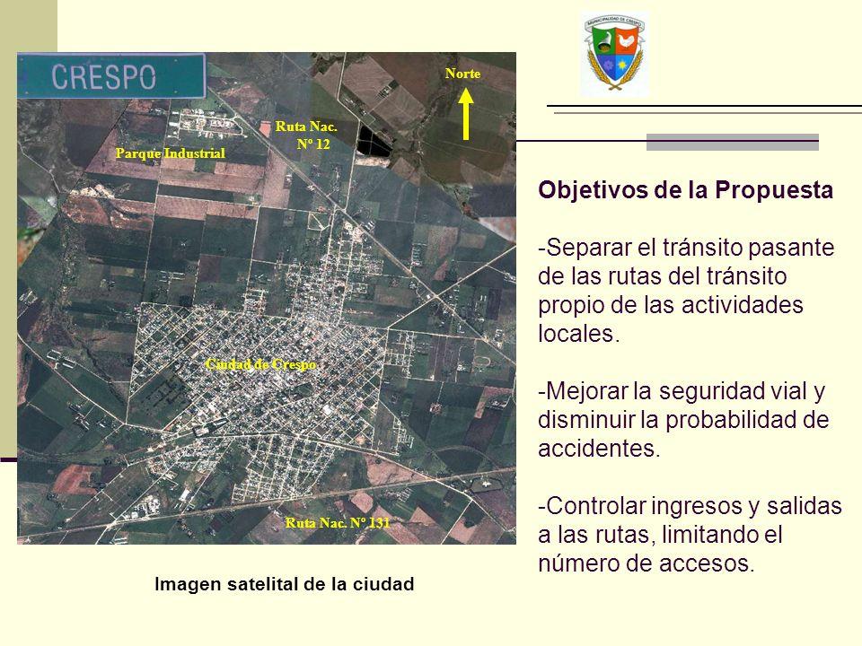 Ciudad de Crespo Ruta Nac. Nº 12 Ruta Nac. Nº 131 Parque Industrial Norte Imagen satelital de la ciudad Objetivos de la Propuesta -Separar el tránsito