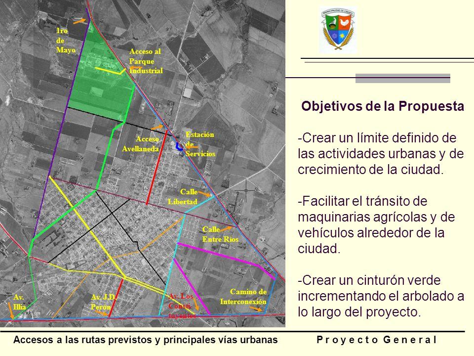 Objetivos de la Propuesta -Crear un límite definido de las actividades urbanas y de crecimiento de la ciudad. -Facilitar el tránsito de maquinarias ag