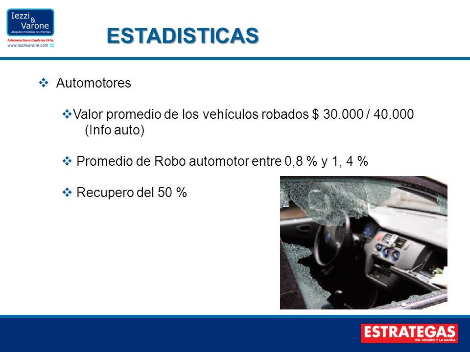 Valor promedio de los vehículos robados $ 30.000 / 40.000 (Info auto) Promedio de Robo automotor entre 0,8 % y 1, 4 % Recupero del 50 % ESTADISTICAS E