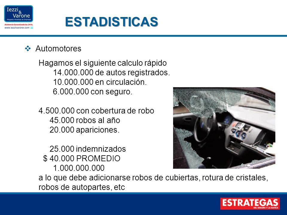Automotores Hagamos el siguiente calculo rápido 14.000.000 de autos registrados. 10.000.000 en circulación. 6.000.000 con seguro. 4.500.000 con cobert