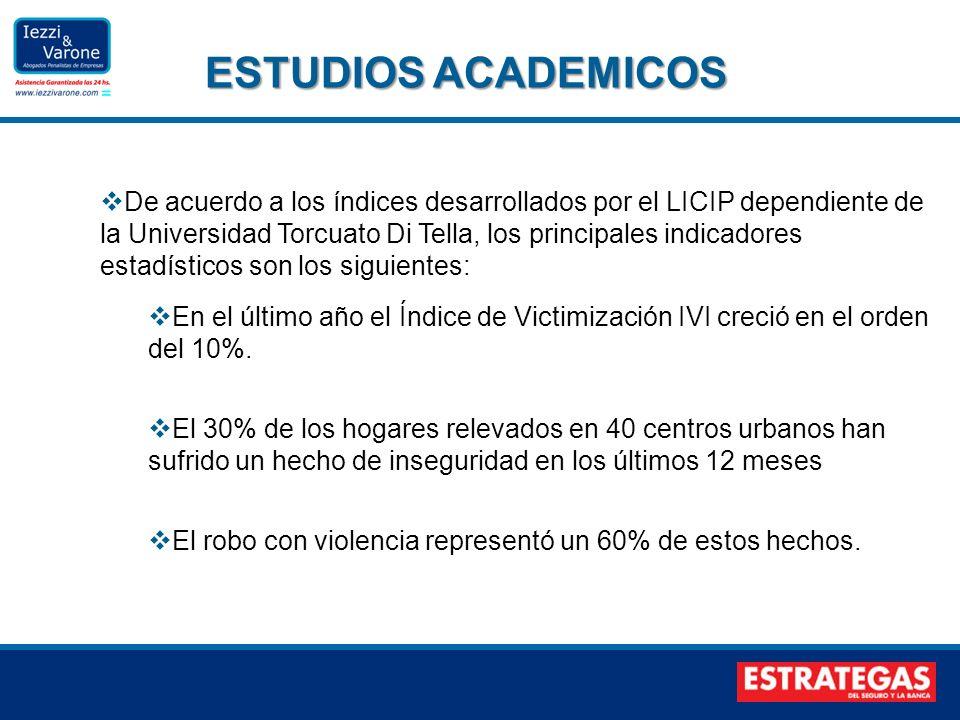 De acuerdo a los índices desarrollados por el LICIP dependiente de la Universidad Torcuato Di Tella, los principales indicadores estadísticos son los