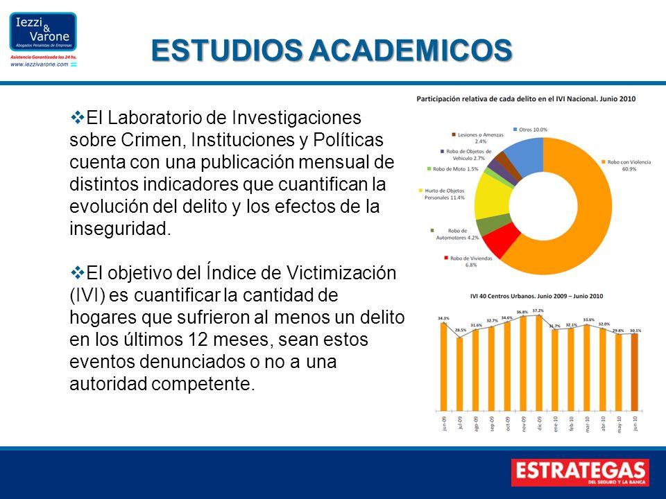 El Laboratorio de Investigaciones sobre Crimen, Instituciones y Políticas cuenta con una publicación mensual de distintos indicadores que cuantifican