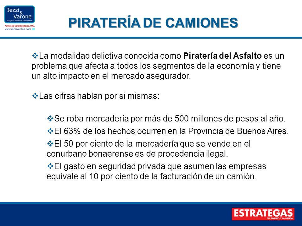 La modalidad delictiva conocida como Piratería del Asfalto es un problema que afecta a todos los segmentos de la economía y tiene un alto impacto en e