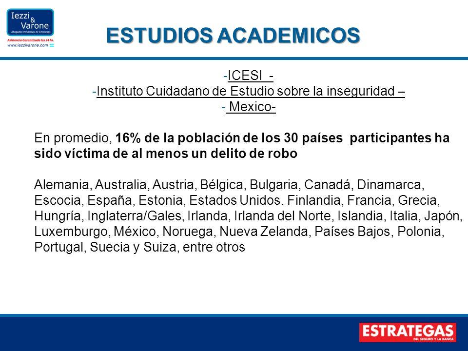 -ICESI - -Instituto Cuidadano de Estudio sobre la inseguridad – - Mexico- En promedio, 16% de la población de los 30 países participantes ha sido víct
