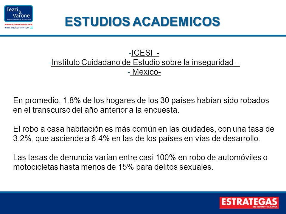 -ICESI - -Instituto Cuidadano de Estudio sobre la inseguridad – - Mexico- En promedio, 1.8% de los hogares de los 30 países habían sido robados en el