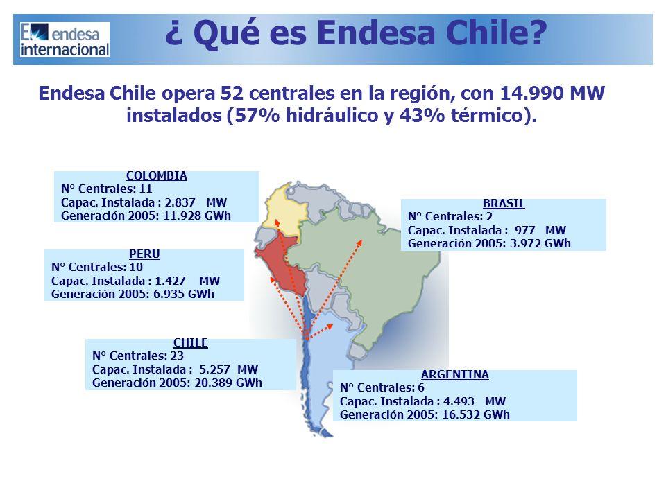 Endesa Chile opera 52 centrales en la región, con 14.990 MW instalados (57% hidráulico y 43% térmico). CHILE N° Centrales: 23 Capac. Instalada : 5.257