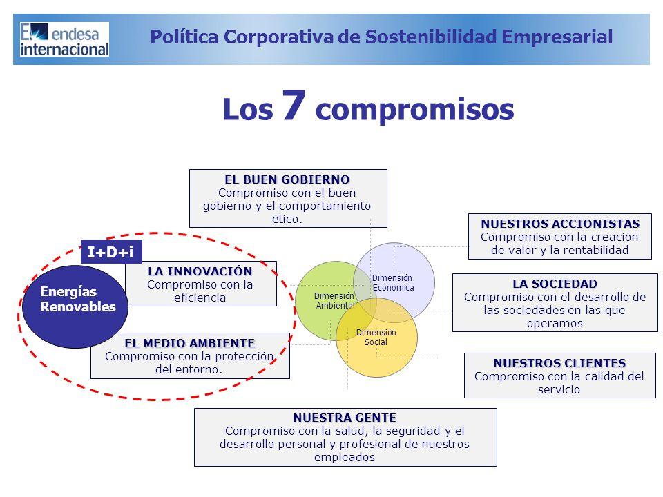 Dimensión Ambiental Dimensión Económica NUESTROS ACCIONISTAS Compromiso con la creación de valor y la rentabilidad EL BUEN GOBIERNO Compromiso con el