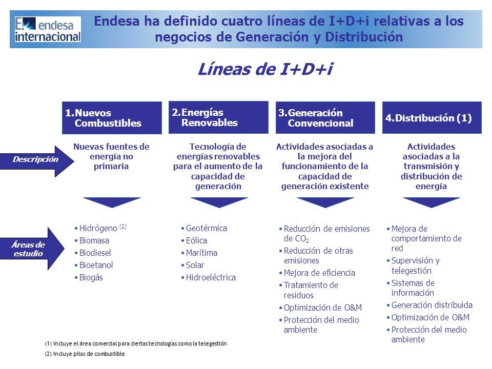 Endesa ha definido cuatro líneas de I+D+i relativas a los negocios de Generación y Distribución 1.Nuevos Combustibles 2.Energías Renovables 3.Generaci