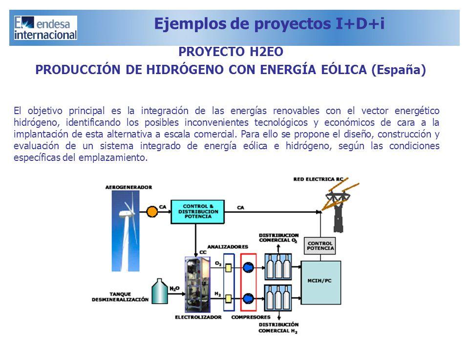 PROYECTO H2EO PRODUCCIÓN DE HIDRÓGENO CON ENERGÍA EÓLICA (España) Ejemplos de proyectos I+D+i El objetivo principal es la integración de las energías