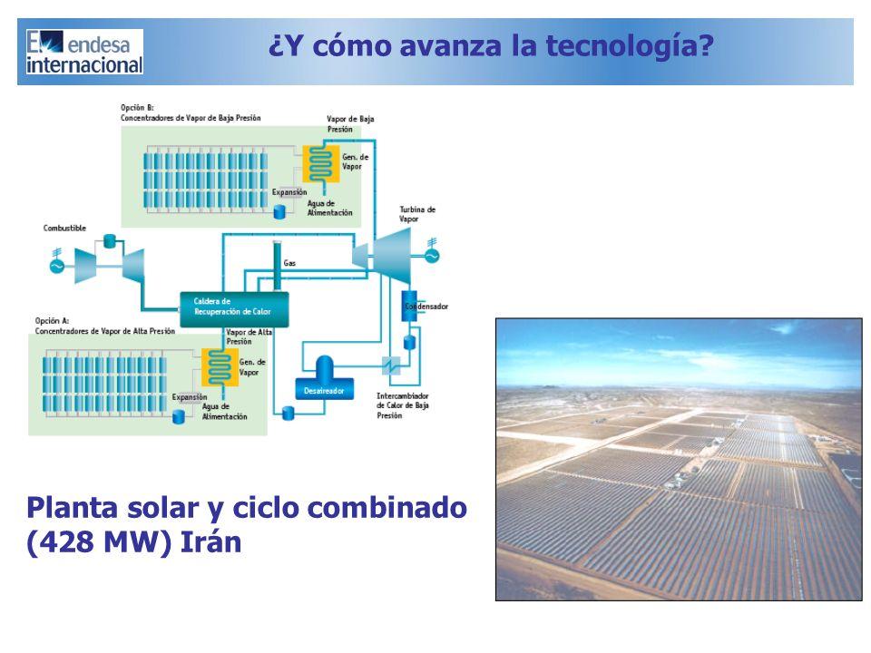 Planta solar y ciclo combinado (428 MW) Irán ¿Y cómo avanza la tecnología?