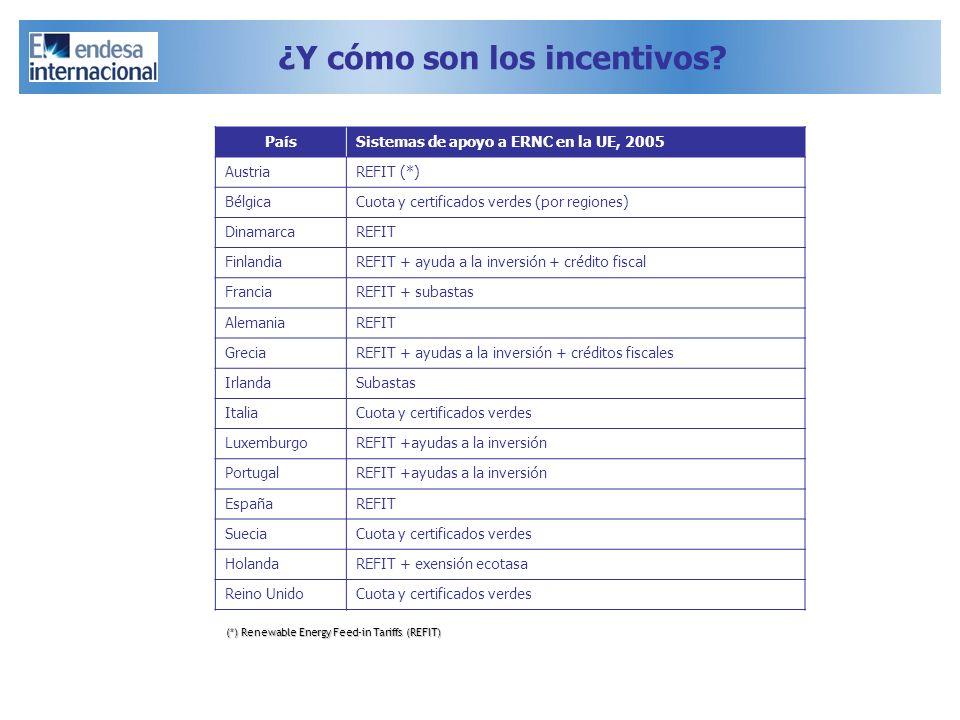 ¿Y cómo son los incentivos? PaísSistemas de apoyo a ERNC en la UE, 2005 AustriaREFIT (*) BélgicaCuota y certificados verdes (por regiones) DinamarcaRE