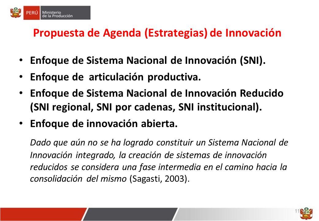 Propuesta de Agenda (Estrategias) de Innovación Enfoque de Sistema Nacional de Innovación (SNI).
