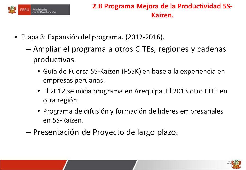 2.B Programa Mejora de la Productividad 5S- Kaizen.