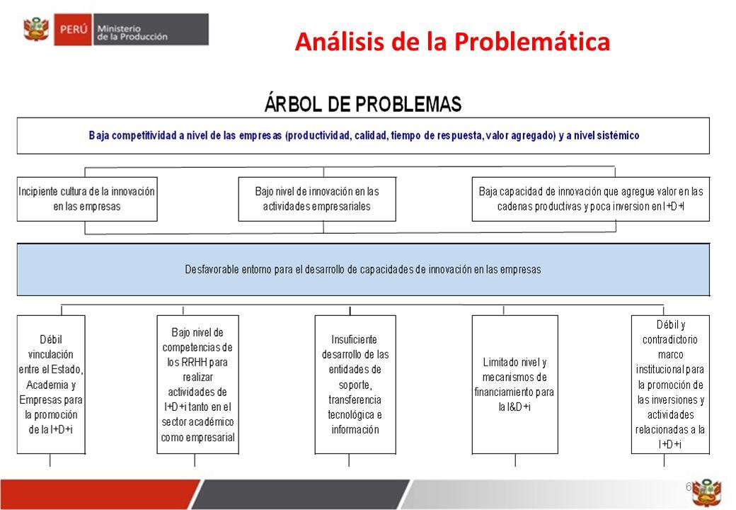 Análisis de la Problemática 6
