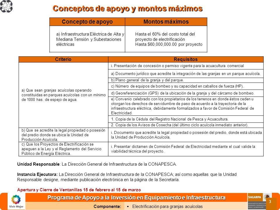 Programa de Apoyo a la Inversión en Equipamiento e Infraestructura Componente: Electrificación para granjas acuícolas 3 Conceptos de apoyo y montos má