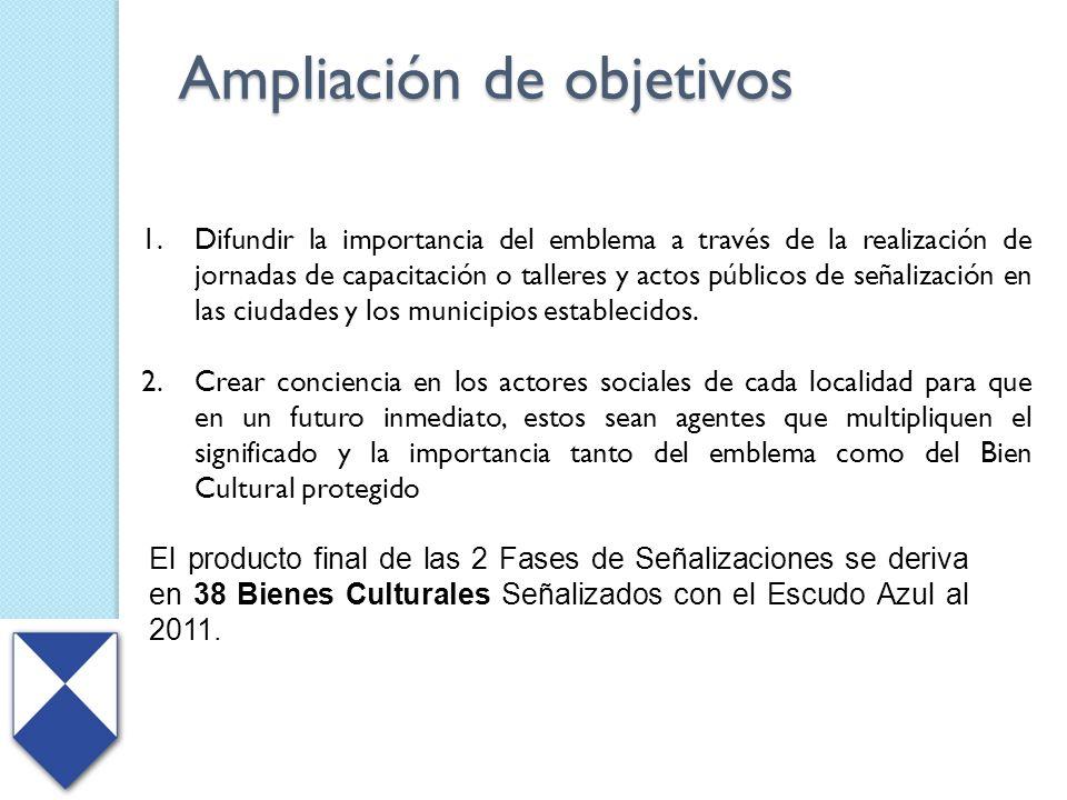 Ampliación de objetivos 1.Difundir la importancia del emblema a través de la realización de jornadas de capacitación o talleres y actos públicos de se