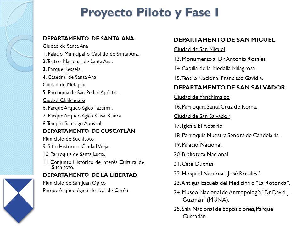 Proyecto Piloto y Fase I DEPARTAMENTO DE SANTA ANA Ciudad de Santa Ana 1. Palacio Municipal o Cabildo de Santa Ana. 2. Teatro Nacional de Santa Ana. 3