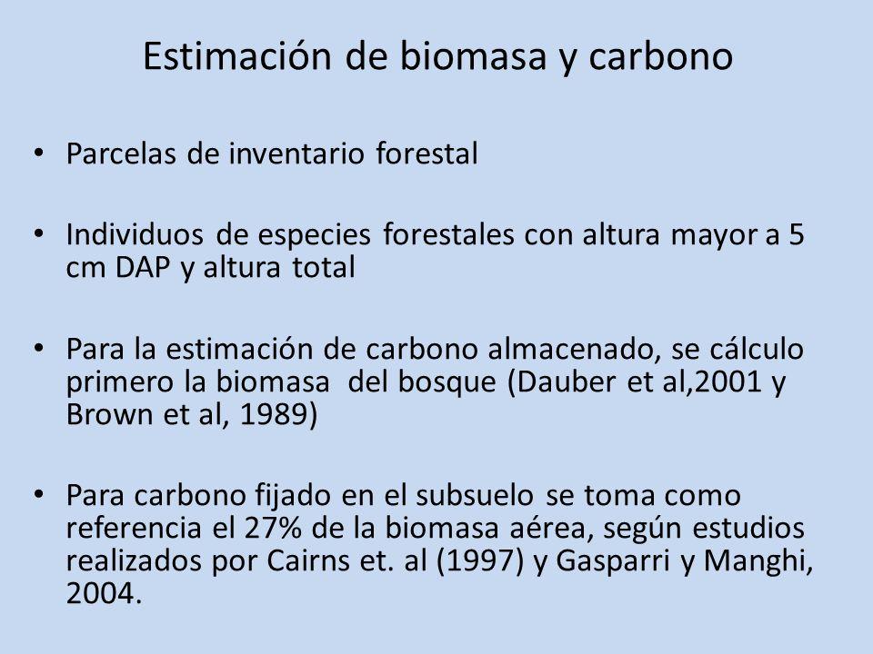Estimación de biomasa y carbono Parcelas de inventario forestal Individuos de especies forestales con altura mayor a 5 cm DAP y altura total Para la e