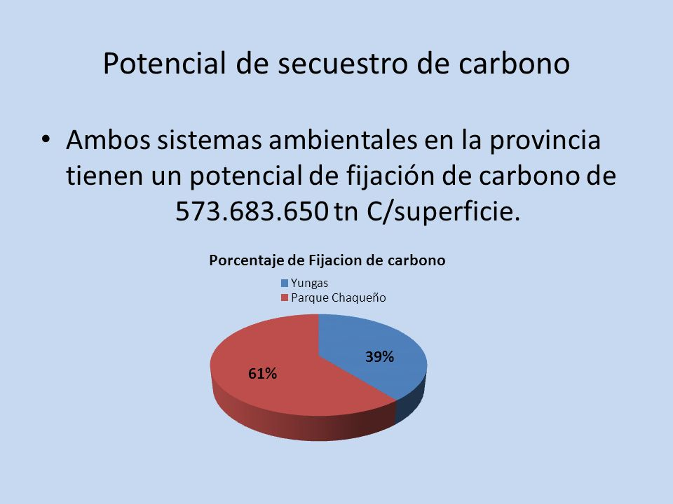 Potencial de secuestro de carbono Ambos sistemas ambientales en la provincia tienen un potencial de fijación de carbono de 573.683.650 tn C/superficie