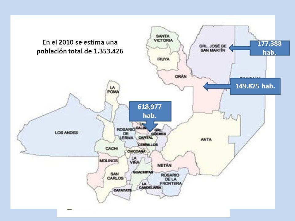 Potencial energético RSU En la provincia la disposición final de los RSU se realiza en basurales a cielo abierto.