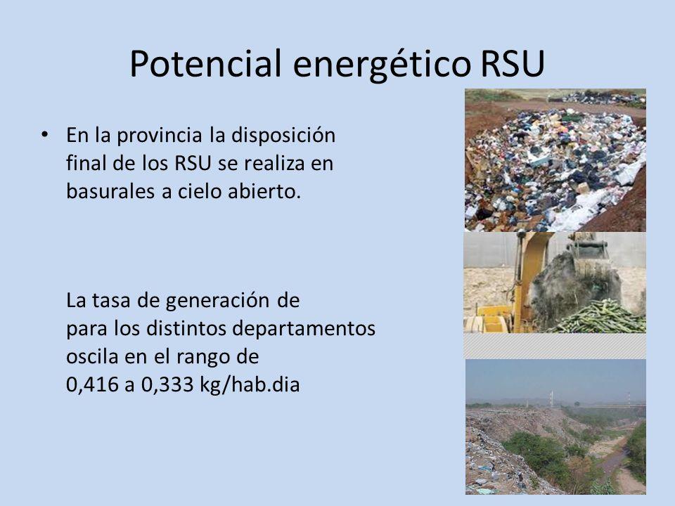 Potencial energético RSU La producción de residuos orgánicos en la provincia es de 104.780 tn/año Los departamentos con mayor generación de residuos orgánicos son: – Salta capital Aportan el – General san Martin 73,4% de la producción – Oran anual