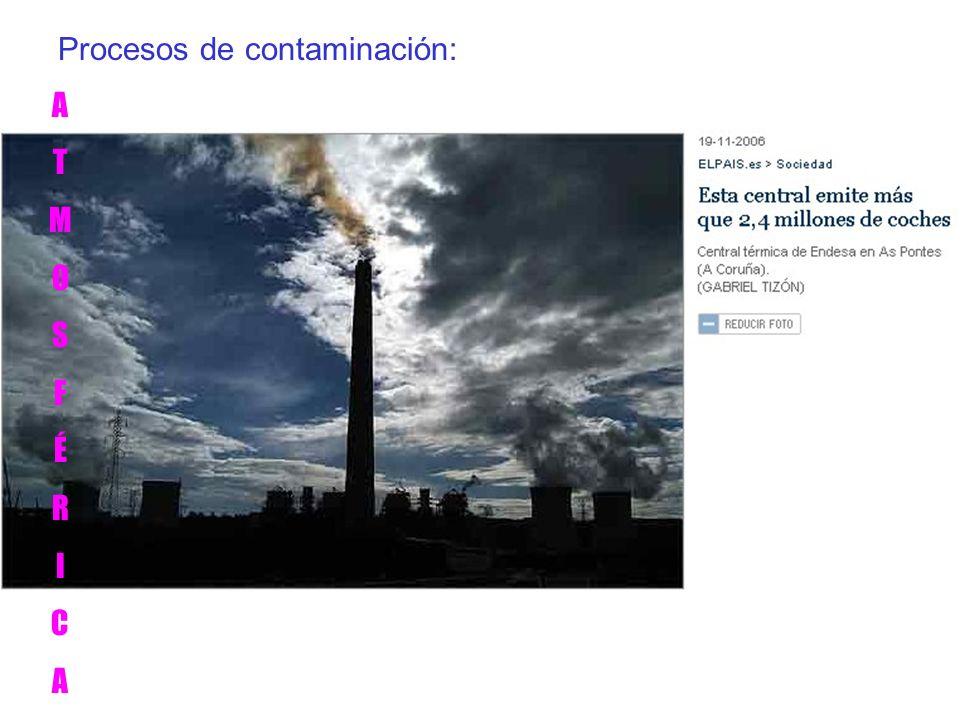 Procesos de contaminación: ATMOSFÉRICAATMOSFÉRICA