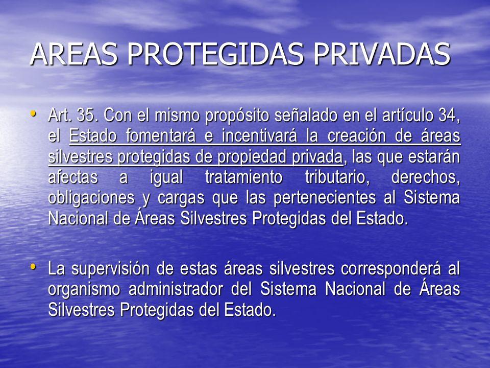AREAS PROTEGIDAS PRIVADAS Art.35.