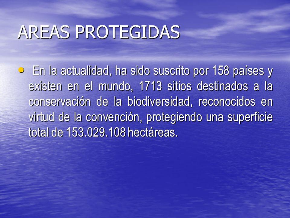 AREAS PROTEGIDAS En la actualidad, ha sido suscrito por 158 países y existen en el mundo, 1713 sitios destinados a la conservación de la biodiversidad, reconocidos en virtud de la convención, protegiendo una superficie total de 153.029.108 hectáreas.