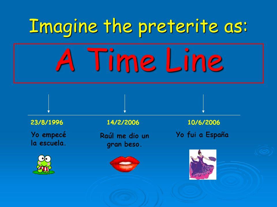 Imagine the preterite as: A Time Line 23/8/1996 Yo empecé la escuela. 14/2/2006 Raúl me dio un gran beso. Yo fui a España 10/6/2006