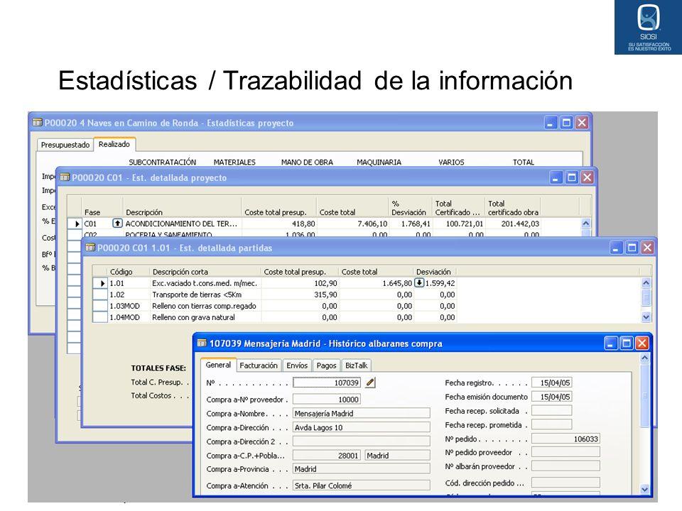 05 May 2014 Estadísticas / Trazabilidad de la información