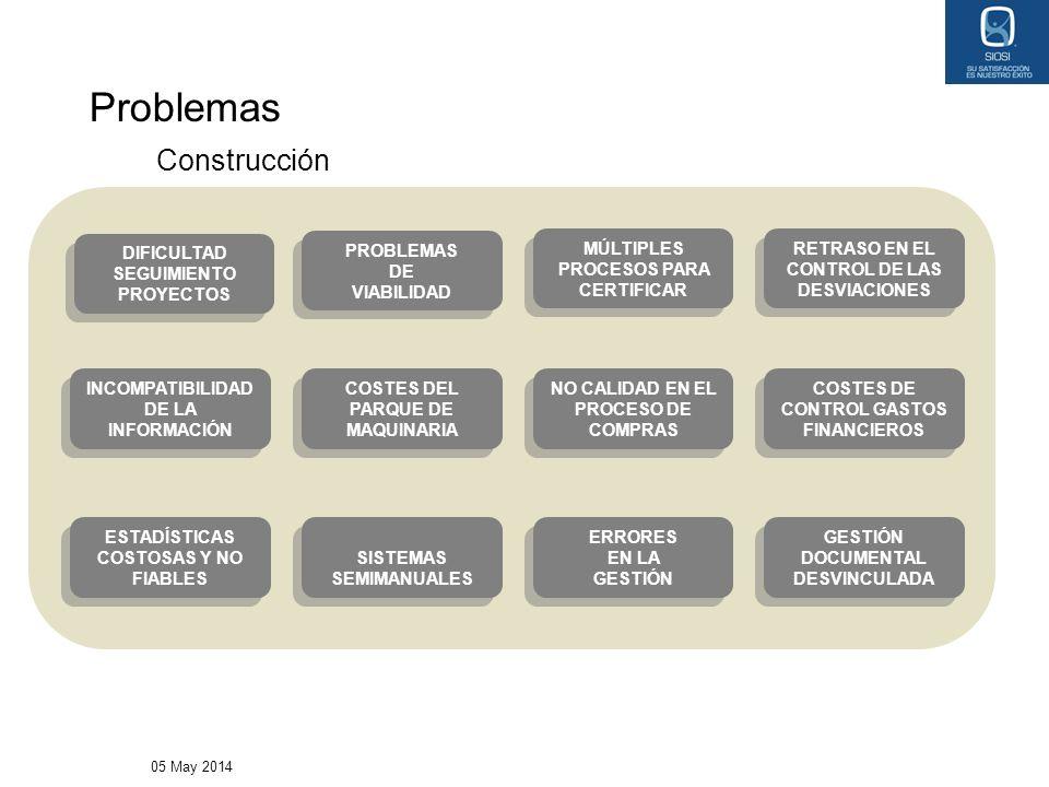 05 May 2014 Problemas Construcción DIFICULTAD SEGUIMIENTO PROYECTOS PROBLEMAS DE VIABILIDAD PROBLEMAS DE VIABILIDAD MÚLTIPLES PROCESOS PARA CERTIFICAR