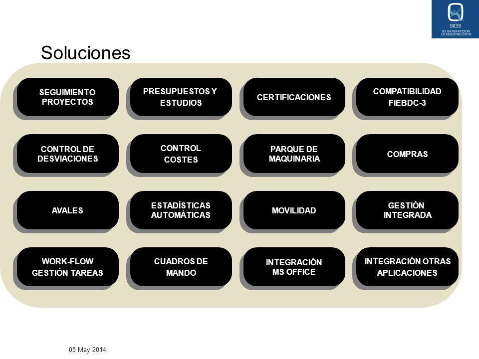 05 May 2014 Soluciones SEGUIMIENTO PROYECTOS PRESUPUESTOS Y ESTUDIOS PRESUPUESTOS Y ESTUDIOS CERTIFICACIONES COMPATIBILIDAD FIEBDC-3 COMPATIBILIDAD FI