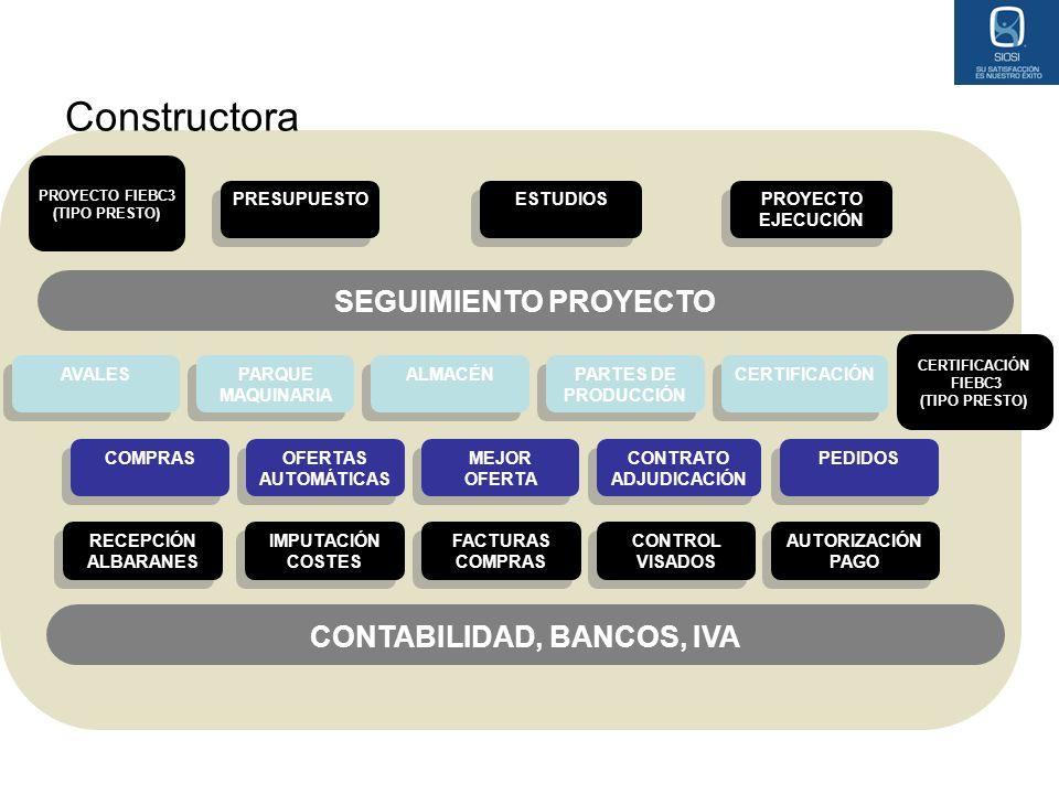 Constructora PROYECTO FIEBC3 (TIPO PRESTO) SEGUIMIENTO PROYECTO PRESUPUESTO ESTUDIOS PROYECTO EJECUCIÓN CERTIFICACIÓN CONTABILIDAD, BANCOS, IVA AVALES