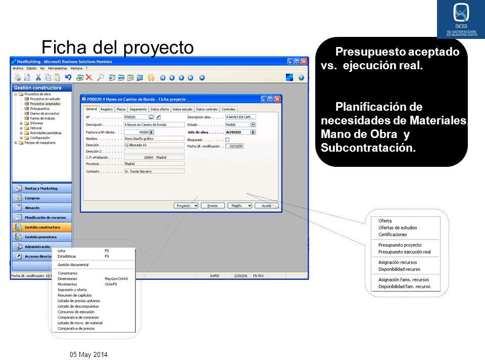 05 May 2014 Presupuesto aceptado vs. ejecución real. Planificación de necesidades de Materiales, Mano de Obra y Subcontratación. Ficha del proyecto