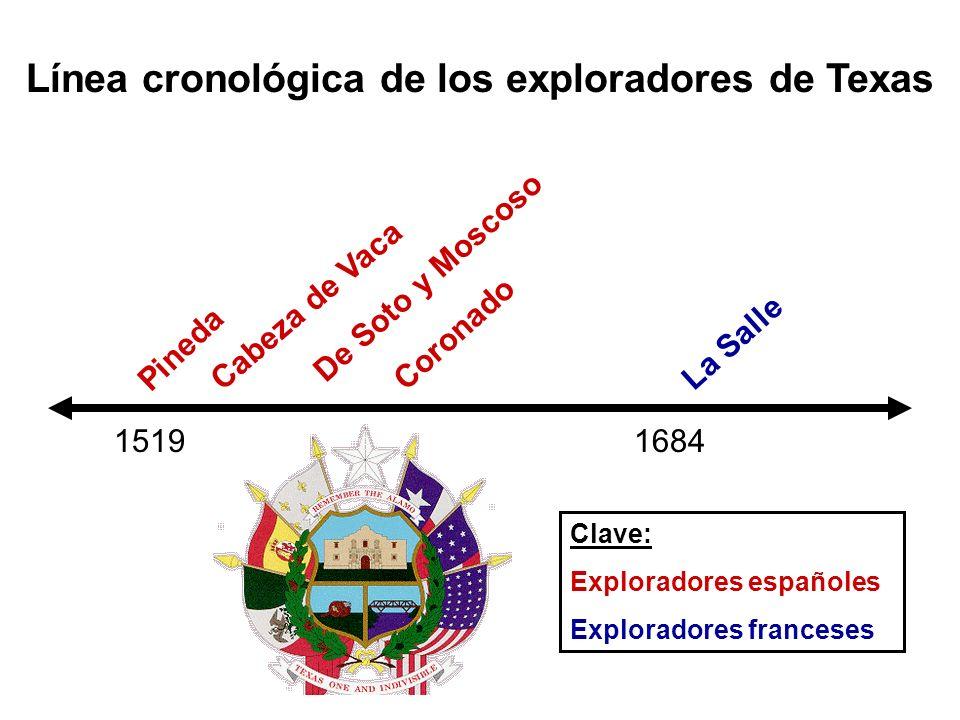 Pineda 1519 Cabeza de Vaca De Soto y Moscoso Coronado 1684 La Salle Clave: Exploradores españoles Exploradores franceses Línea cronológica de los expl