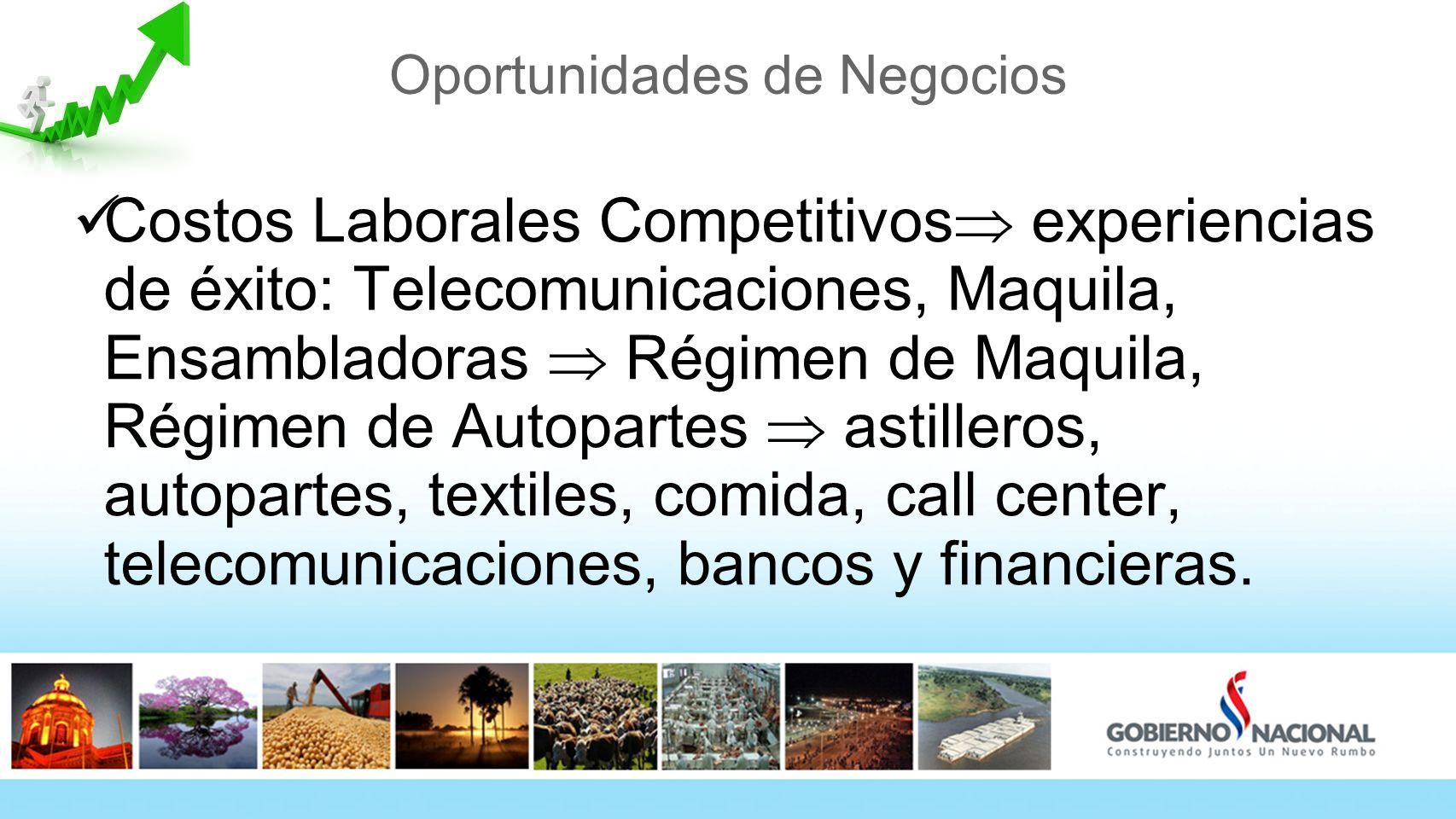 Oportunidades de Negocios Costos Laborales Competitivos experiencias de éxito: Telecomunicaciones, Maquila, Ensambladoras Régimen de Maquila, Régimen