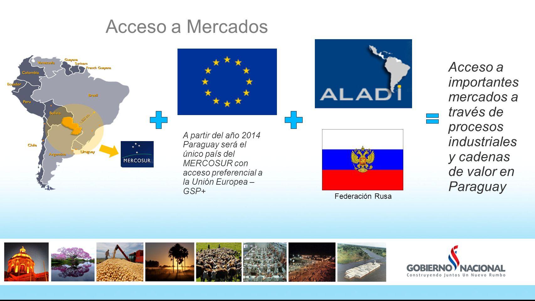 Acceso a Mercados Acceso a importantes mercados a través de procesos industriales y cadenas de valor en Paraguay A partir del año 2014 Paraguay será el único país del MERCOSUR con acceso preferencial a la Unión Europea – GSP+ Federación Rusa
