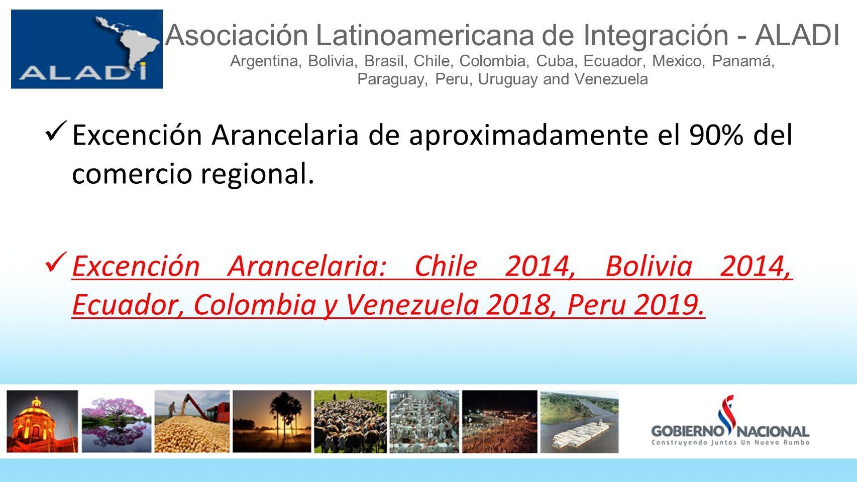 Asociación Latinoamericana de Integración - ALADI Argentina, Bolivia, Brasil, Chile, Colombia, Cuba, Ecuador, Mexico, Panamá, Paraguay, Peru, Uruguay