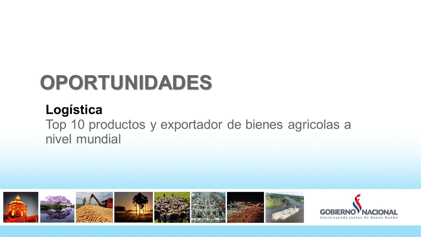 OPORTUNIDADES Logística Top 10 productos y exportador de bienes agricolas a nivel mundial