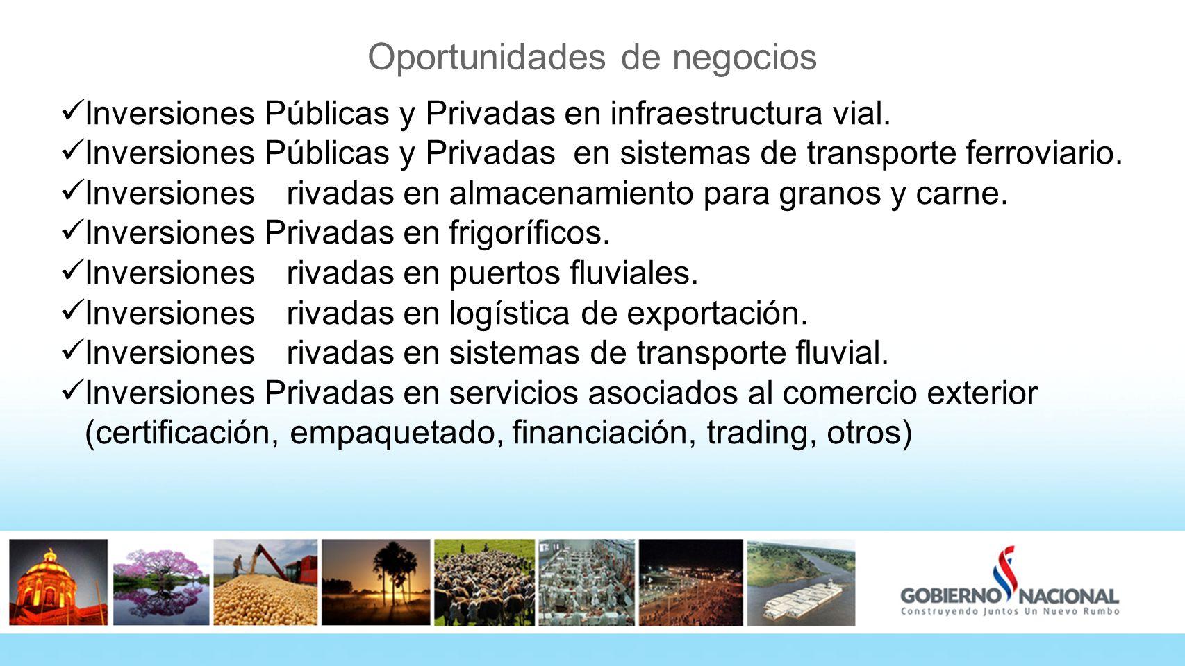 Oportunidades de negocios Inversiones Públicas y Privadas en infraestructura vial. Inversiones Públicas y Privadas en sistemas de transporte ferroviar