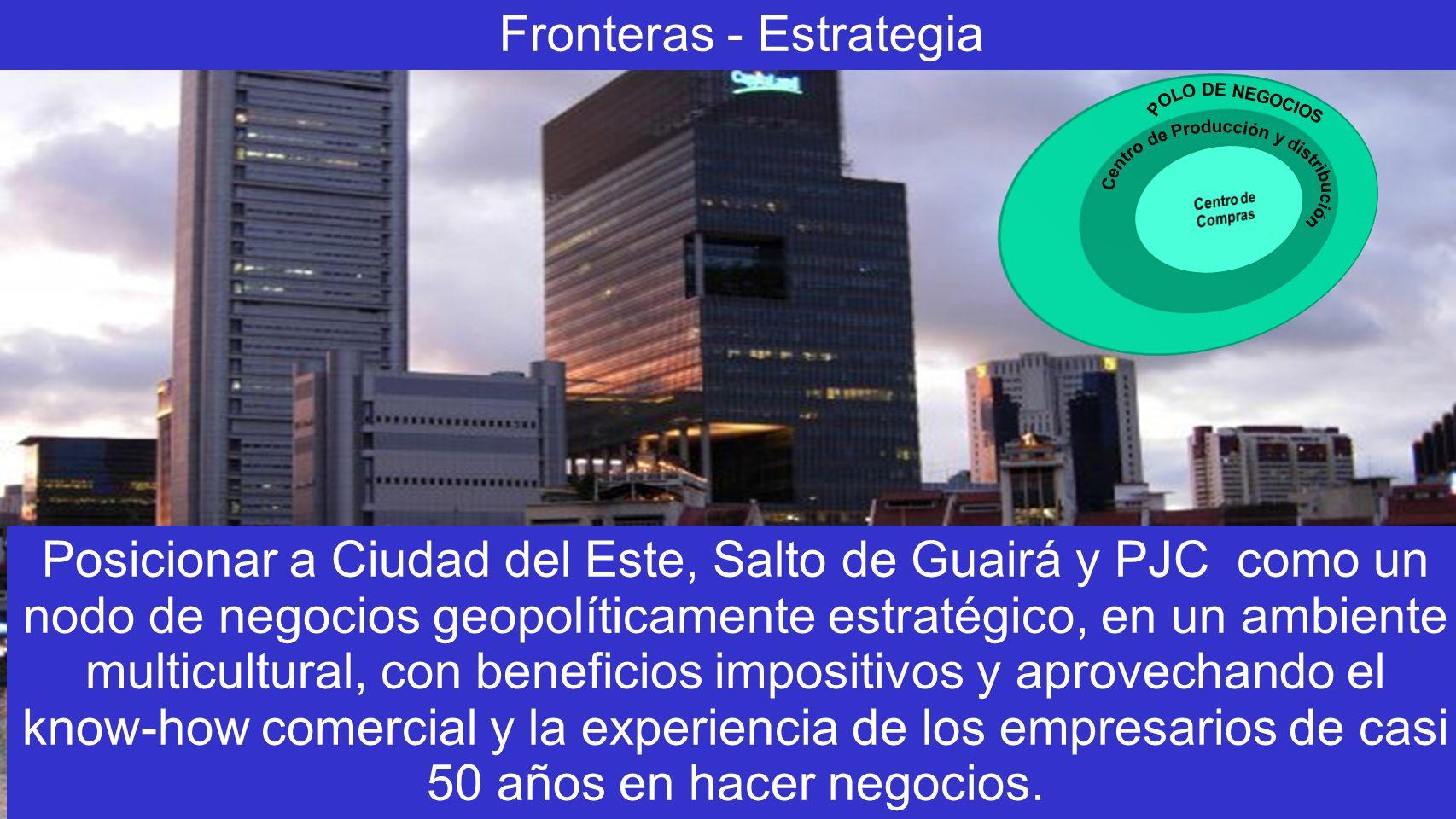 Fronteras - Estrategia Posicionar a Ciudad del Este, Salto de Guairá y PJC como un nodo de negocios geopolíticamente estratégico, en un ambiente multi