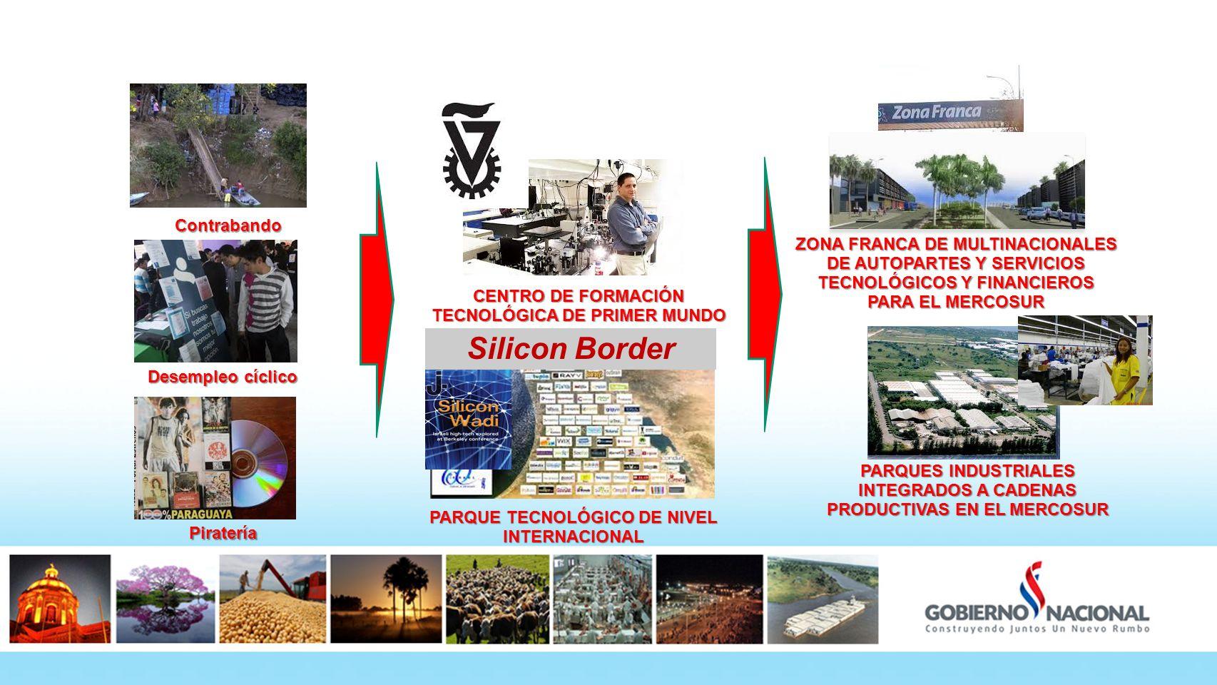 Fronteras 180º PARQUE TECNOLÓGICO DE NIVEL INTERNACIONAL CENTRO DE FORMACIÓN TECNOLÓGICA DE PRIMER MUNDO ZONA FRANCA DE MULTINACIONALES DE AUTOPARTES Y SERVICIOS TECNOLÓGICOS Y FINANCIEROS PARA EL MERCOSUR PARQUES INDUSTRIALES INTEGRADOS A CADENAS PRODUCTIVAS EN EL MERCOSUR Contrabando Desempleo cíclico Piratería Silicon Border