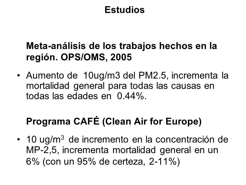 UE Contaminación del Aire y Salud Normas de Calidad Ambiental Material particulado respirable –Límite máximo promedio anual de 40 µg/m³ y –Límite máximo para el promedio 24 horas de 50 µg/m³, valor este último que no puede ser excedido más de 35 días en el año Óxidos de nitrógeno, (precursores del ozono), –Límite máximo, a partir del año 2010, de 40 µg/m³.