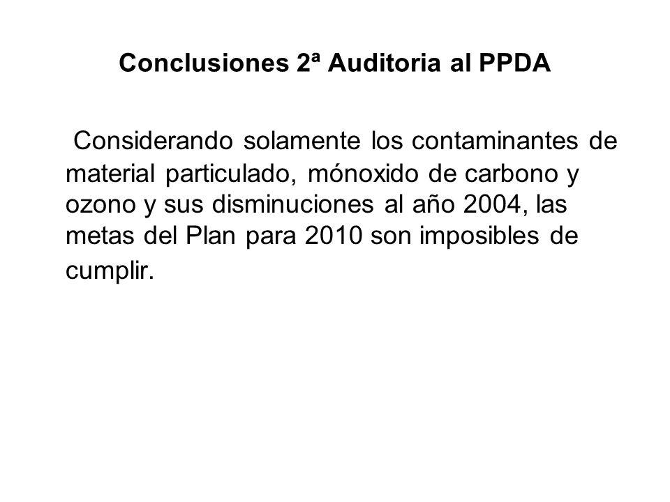 Considerando solamente los contaminantes de material particulado, mónoxido de carbono y ozono y sus disminuciones al año 2004, las metas del Plan para 2010 son imposibles de cumplir.