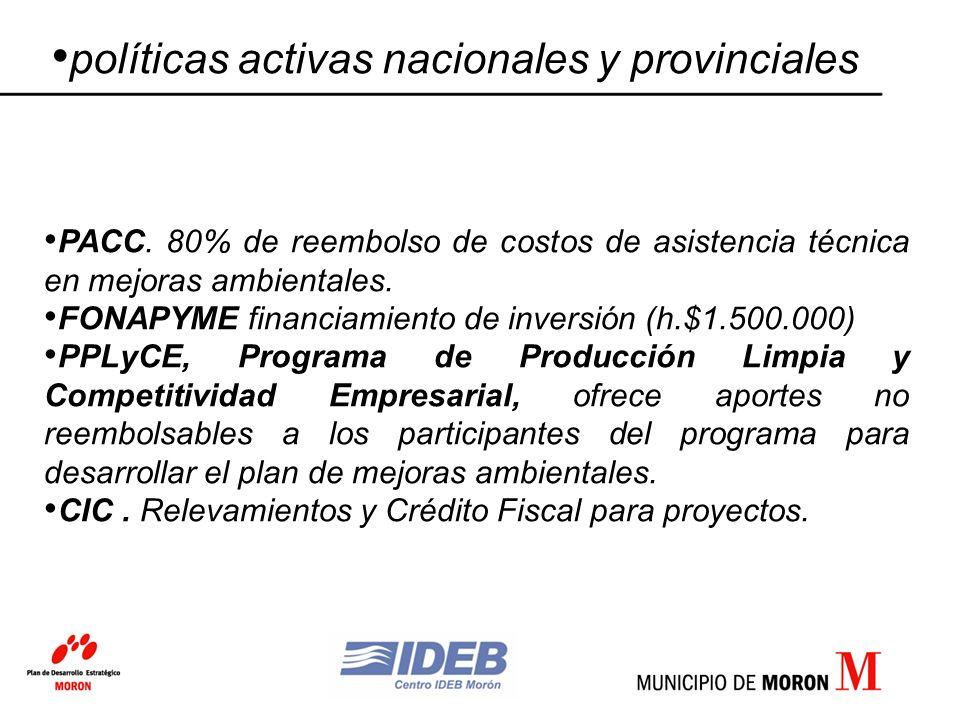 políticas activas nacionales y provinciales PACC.