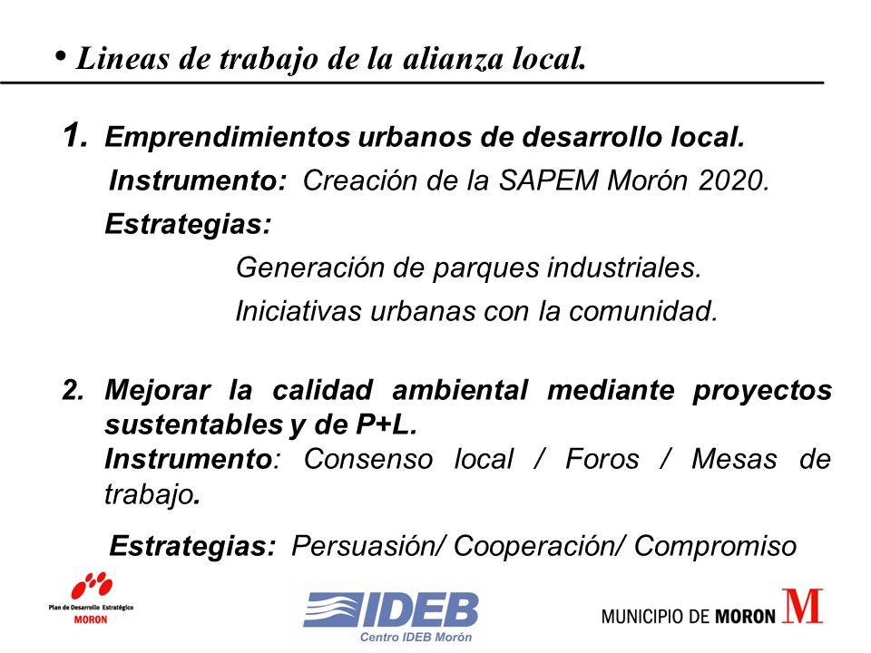 Lineas de trabajo de la alianza local. 1. Emprendimientos urbanos de desarrollo local.
