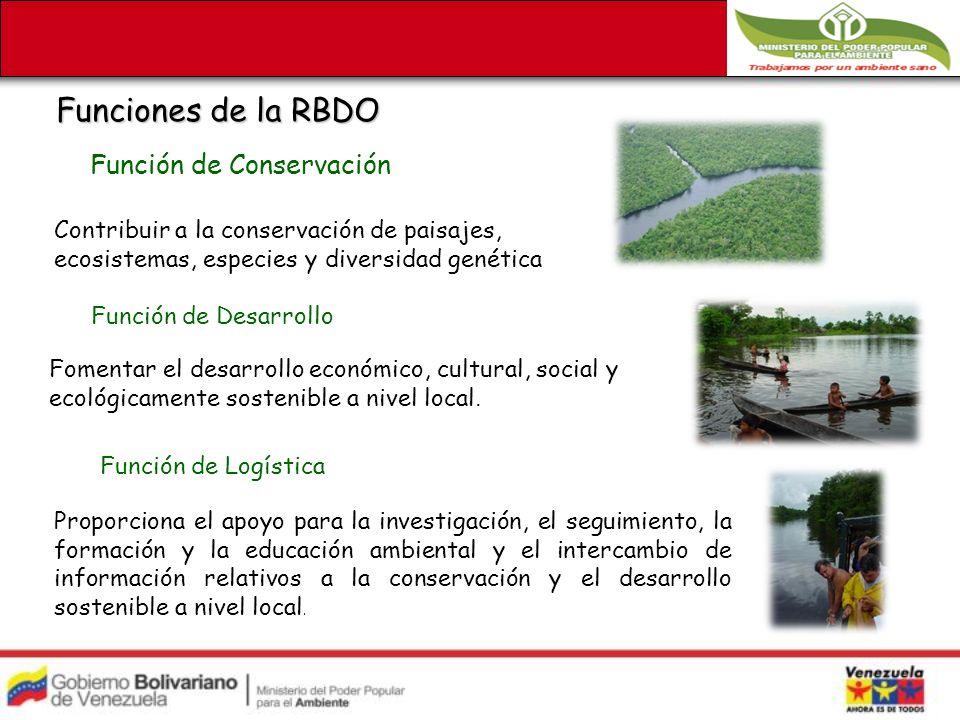 Función de Conservación Contribuir a la conservación de paisajes, ecosistemas, especies y diversidad genética Función de Desarrollo Fomentar el desarrollo económico, cultural, social y ecológicamente sostenible a nivel local.