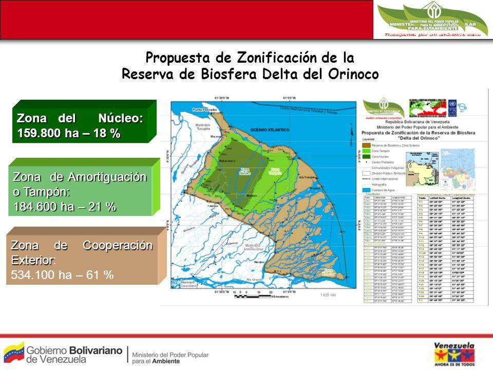 Propuesta de Zonificación de la Reserva de Biosfera Delta del Orinoco Zona del Núcleo: 159.800 ha – 18 % Zona de Amortiguación o Tampón: 184.600 ha – 21 % Zona de Amortiguación o Tampón: 184.600 ha – 21 % Zona de Cooperación Exterior Zona de Cooperación Exterior: 534.100 ha – 61 %