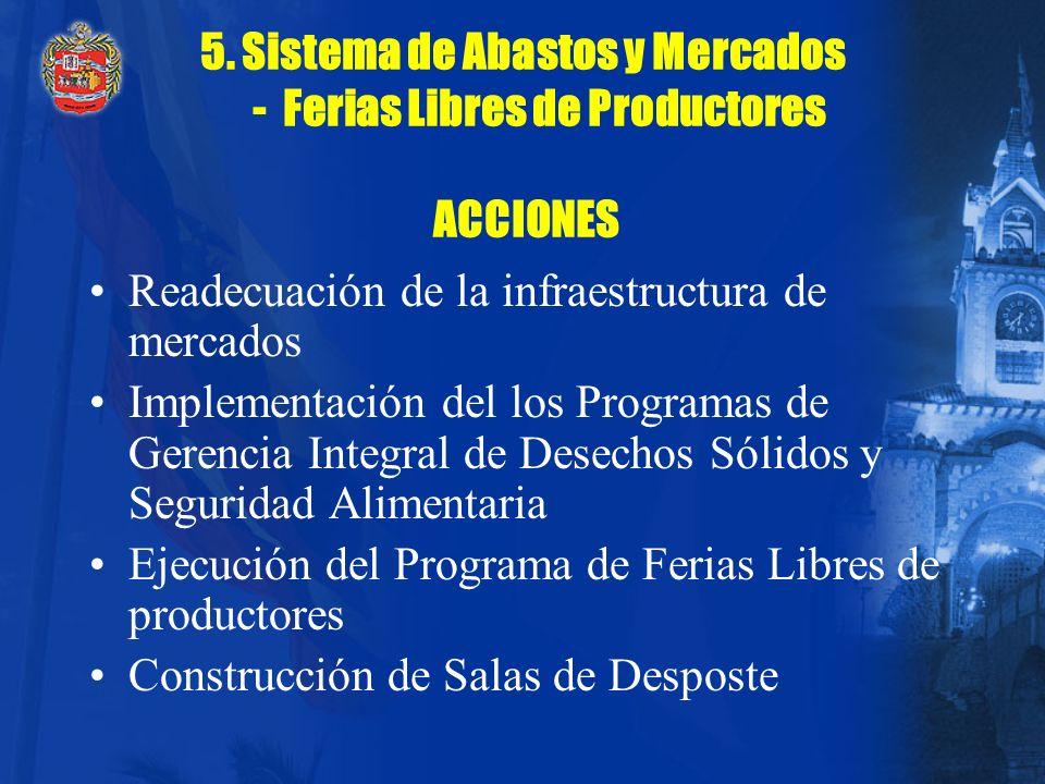 SITUACIÓN QUE SE PRESENTABA ANTES DEL PROGRAMA Inadecuada manejo de los desechos Insalubridad en la comercialización de los productos Infraestructura